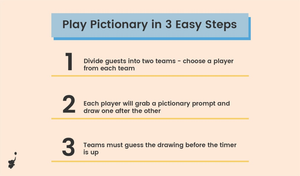 webbabyshower infographics play pictionary in three steps