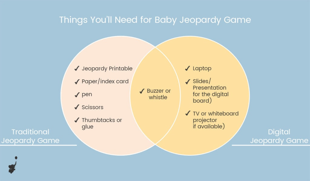 webbabyshower things you will need to play baby shower jeopardy infographics
