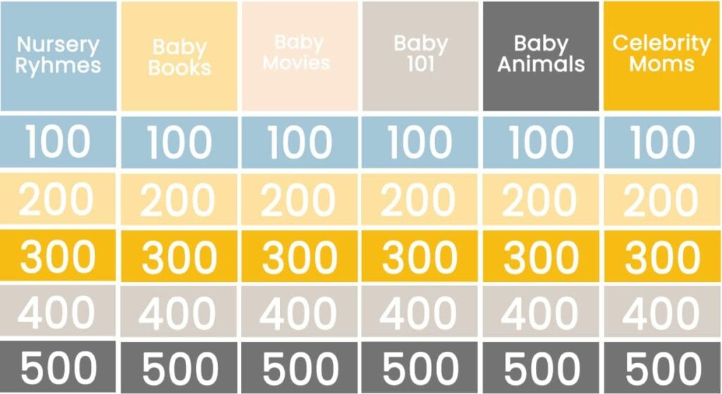 webbabyshower baby Jeopardy game categories