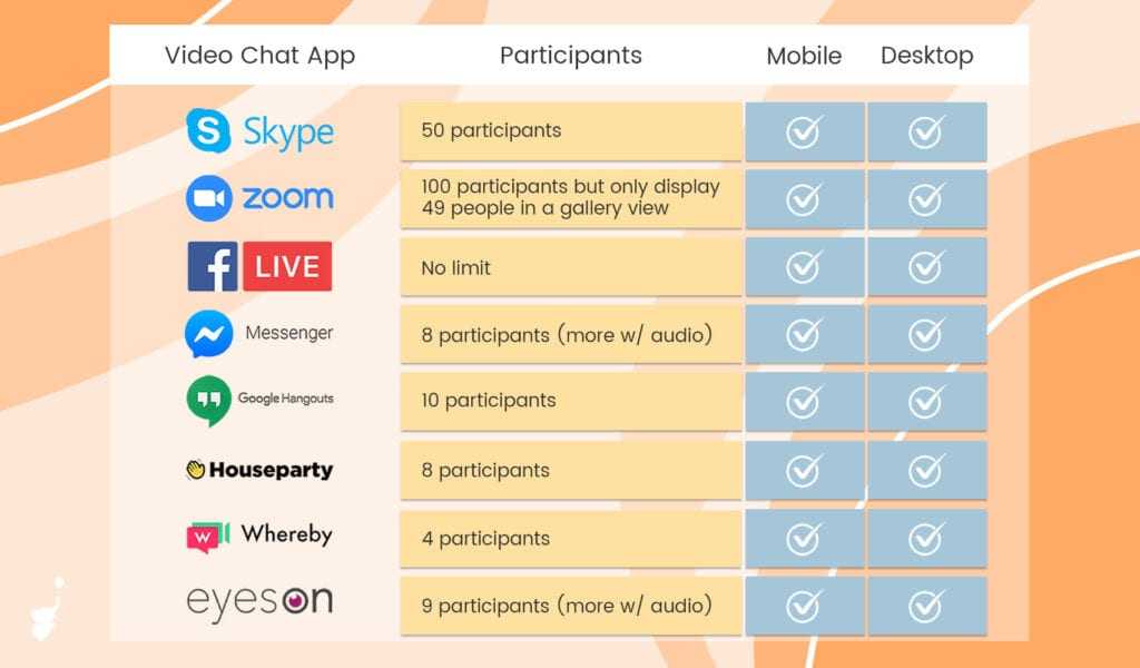 webbabyshower video chat services compared infographics