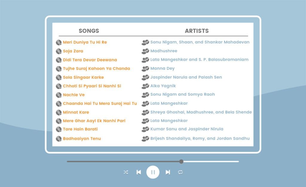 WBS graphics gohdbharai playlist 1   WebBabyShower